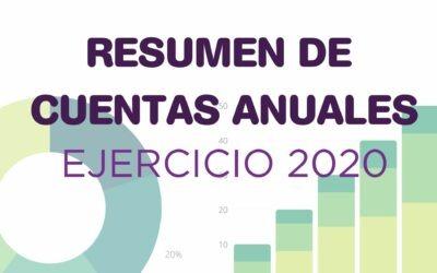 Presentamos el Resumen de Cuentas Anuales 2020